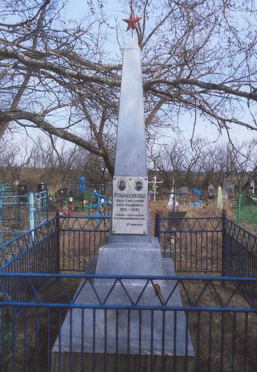 с. Малые Угоны Льговского р-на. Обелиск, установленный в 1966 году на могиле партизан - супругов Романенко.