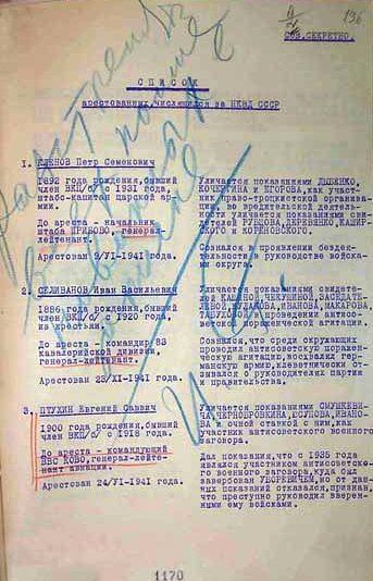 Заглавная страница «расстрельного» списка с именем Е. С. Птухина и наложенной личной резолюцией И. В. Сталина: «Расстрелять всех поименованных в записке. И. Ст.».