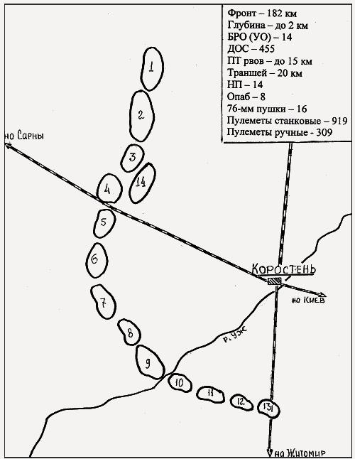 Схема расположения БРО Ко¬рос¬тен¬ского ук¬реплен¬ного рай¬она.