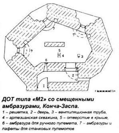 План и общий вид ДОТа № 104 в с Конча-Заспа.