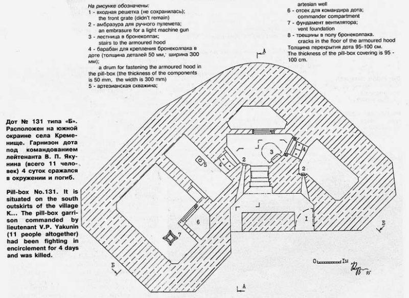 План и общий вид ДОТа № 131 у села Кременище.