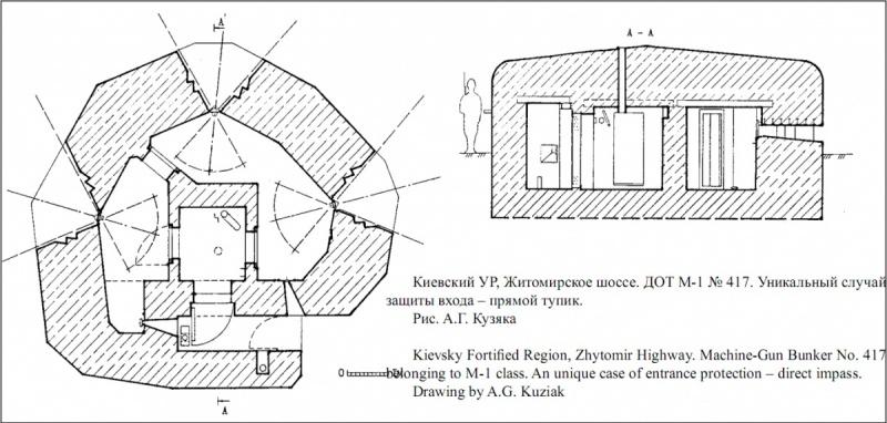План и общий вид ДОТа №417 на Житомирском шоссе.