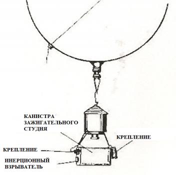 Схема устройства боевой нагрузки «желе».