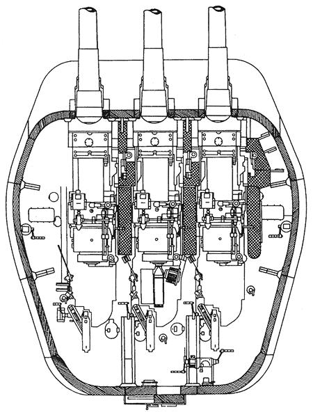 Схема боевого отделения трехорудийной 305-мм установки МБ-3-12.