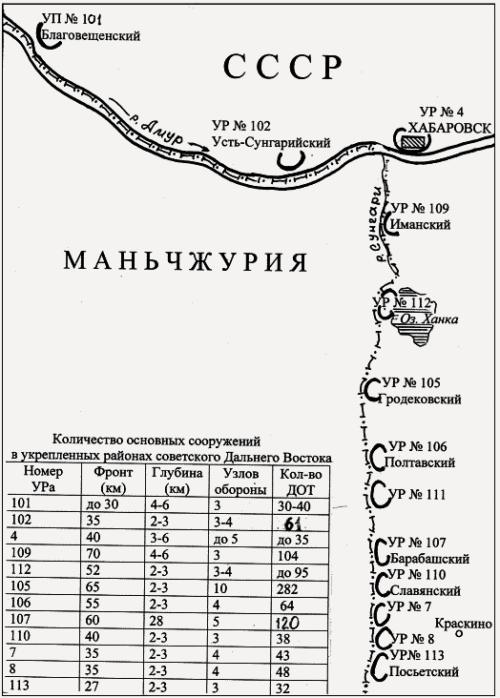 Схема расположения укрепленных районов Дальнего Востока.