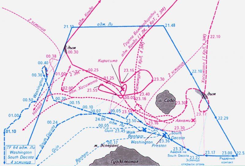 Схема сражения у Гуадалканала в ночь с 14 на 15 ноября 1942 года.