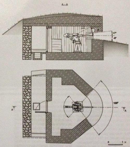 План-схема типового ДОТа под 45-мм орудие 21-К.