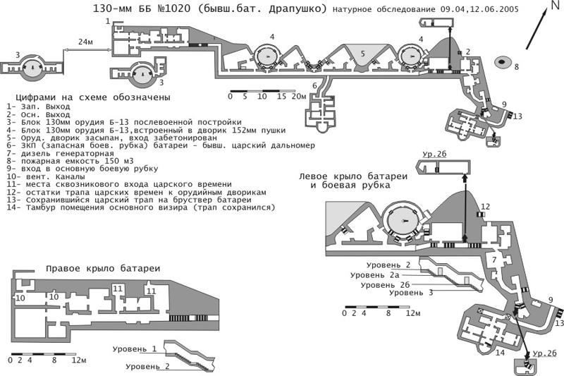 Схема батареи в послевоенное время.