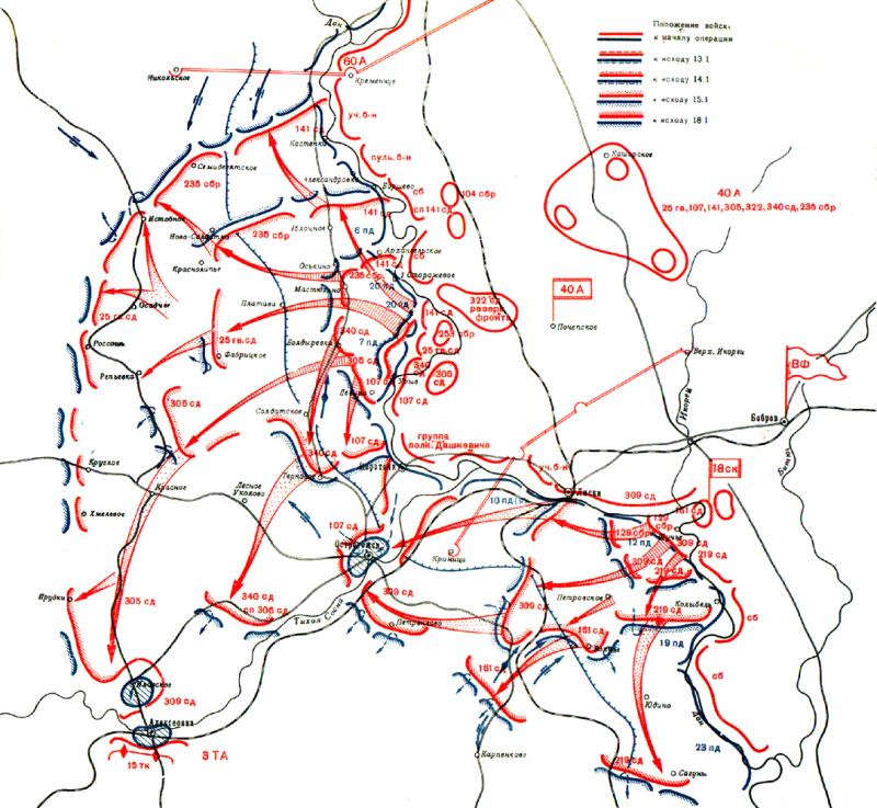 Карта-схема Острогожско-Россошанской операции.