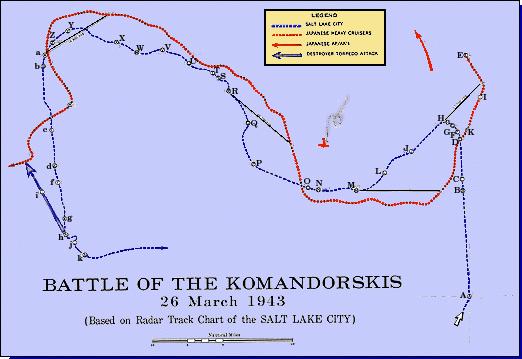 Схема боя у Командорских островов.