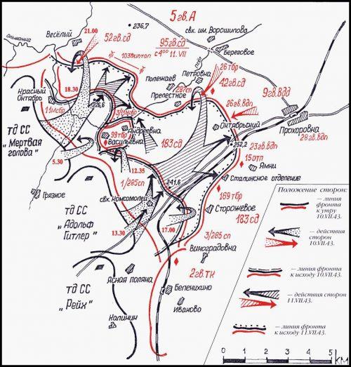 Карта-схема Прохоровского сражения.