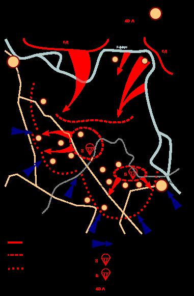 План Днепровской воздушно-десантной операции.