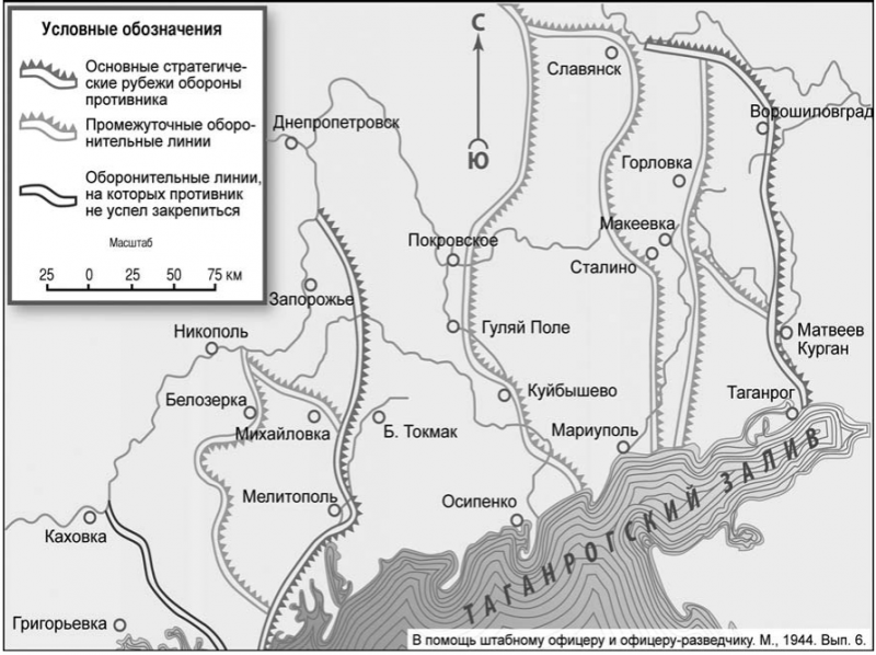 Оборонительные немецкие рубежи на Миус-фронте.