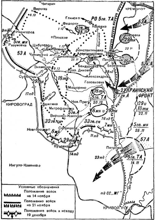 Боевые действия 5-й гвардейской танковой армии на Александрийско-знаменском направлении в ноябре-декабре 1943 г.
