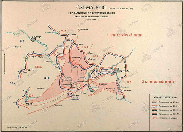 Схема проведения Витебской наступательной операции.