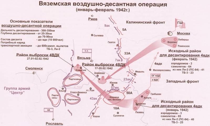 Основные данные о воздушно-десантной операции.