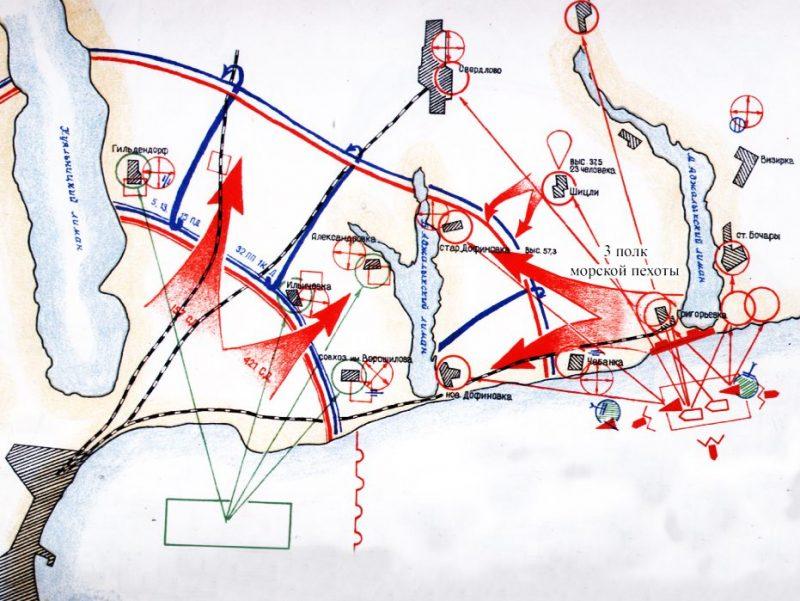 Схема высадки десанта.