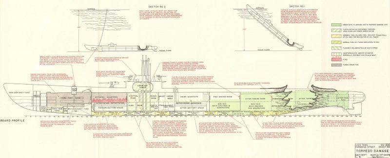 Иллюстрация гибели SS-306.