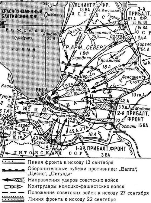 План-схема Рижской операции.