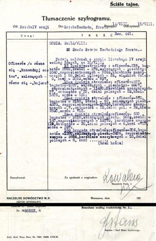 Шифровки Красной Армии, перехваченные и прочитанные польскими криптологами в августе 1920 г.