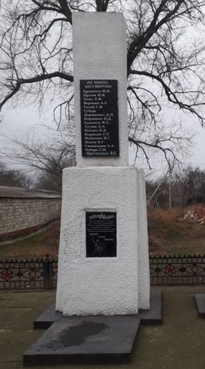г. Нефтекумск. Памятник казакам-гвардейцам.